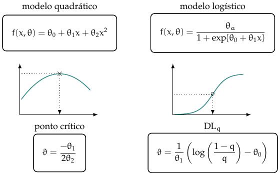 reparamet_exemplos1