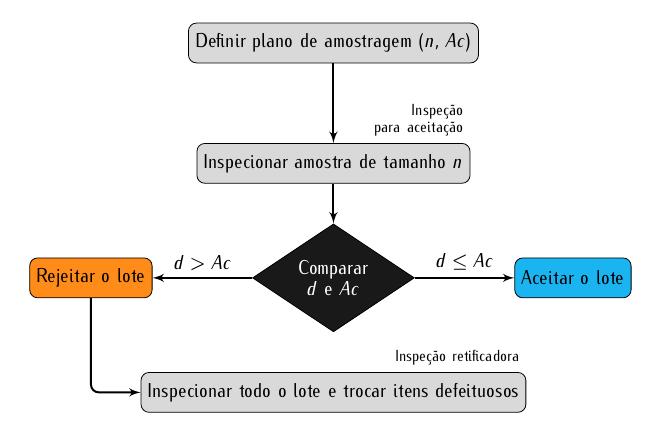 sampling-plan-1