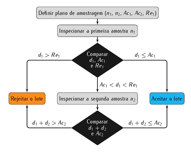sampling-plan-2
