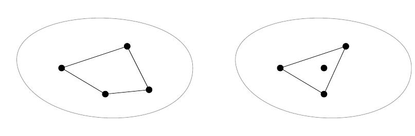 sylvester-4-point-problem