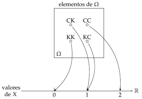 variavel_aleatoria1