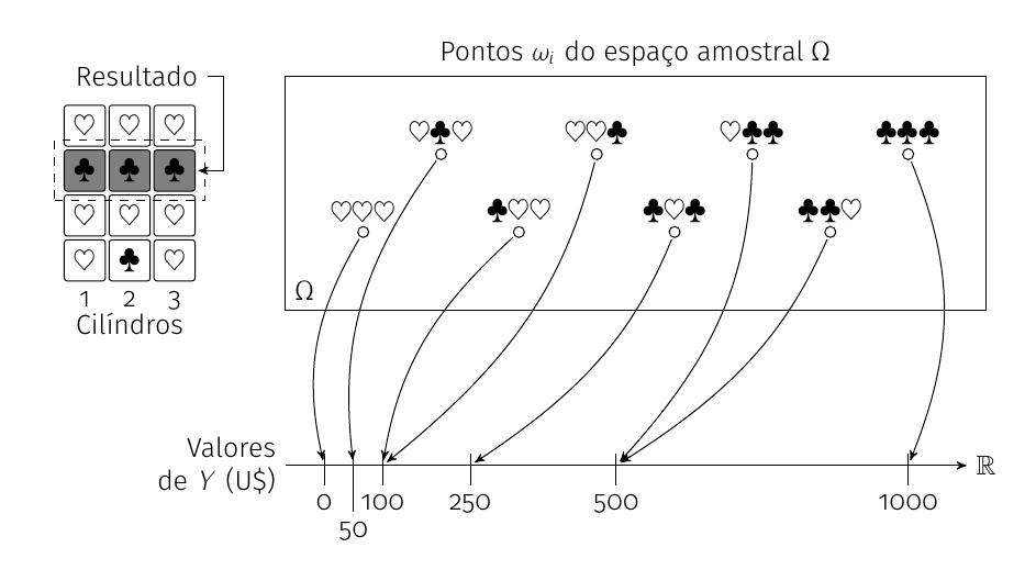 variavel_aleatoria2