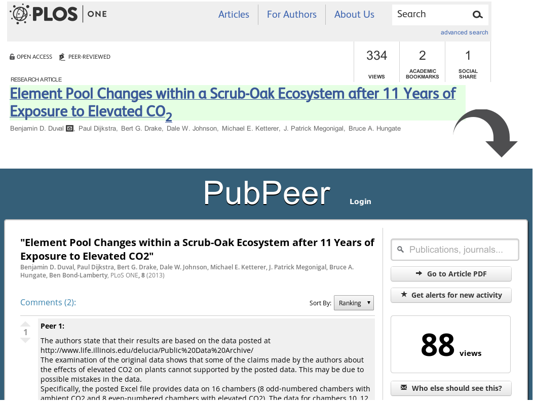 Article with PubPeer comments