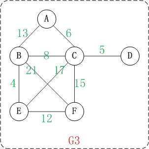 图的基础 - 图3