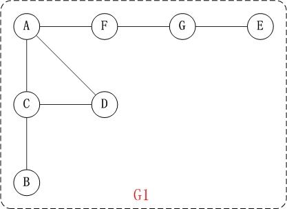 图的基础 - 图9
