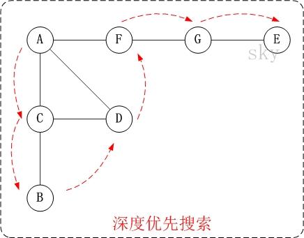 图的基础 - 图10