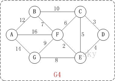 Prim算法 - 图1