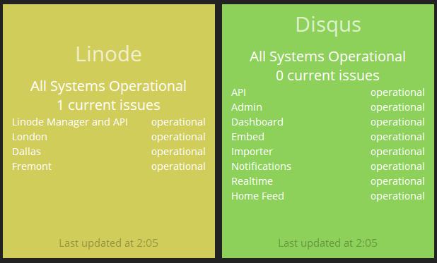 Screenshot of StatusPage.io Dashing Widget