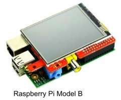 RPi-Display