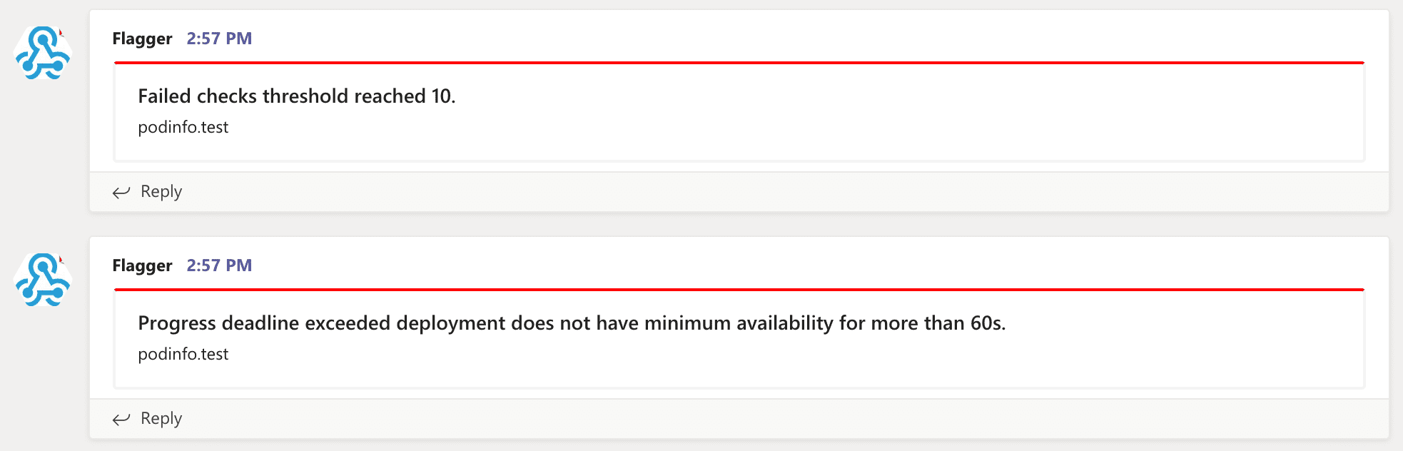 MS Teams Notifications