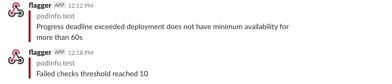 Flagger Slack Notifications