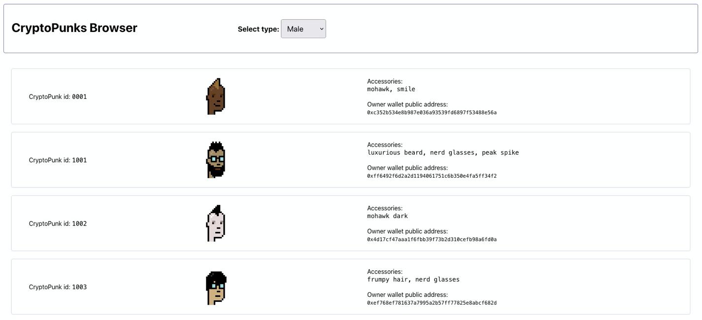 Figure 2. CryptoPunks Browser screenshot