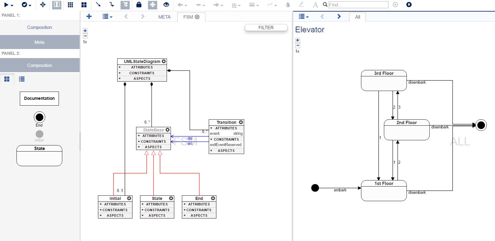 Webgme Finite State Machine Npm Example Diagram Pictures