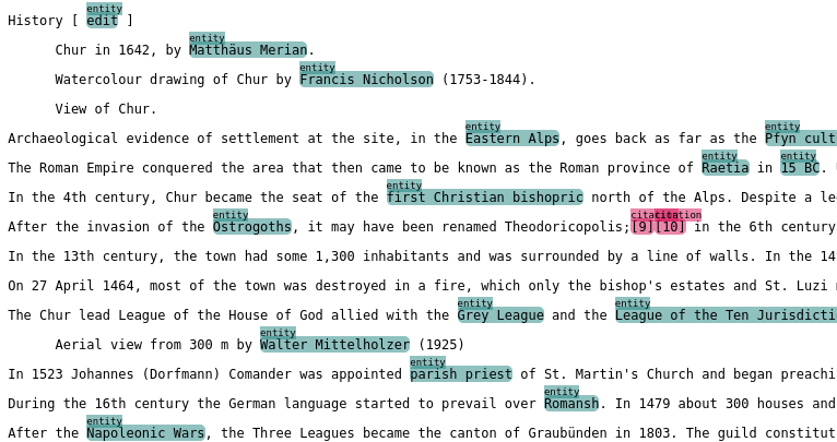 Metadata on entries, missing entries and citations extracted from the Wikipedia entry for Chur.