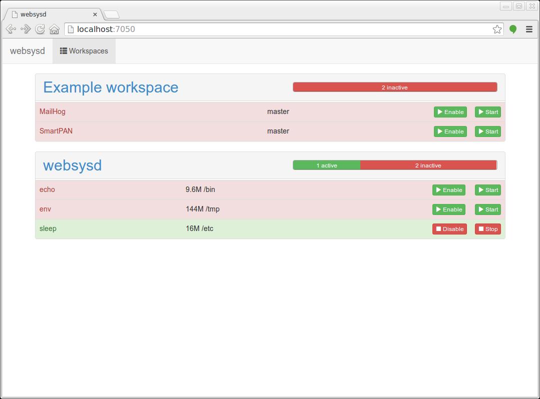 Screenshot of websysd workspace list