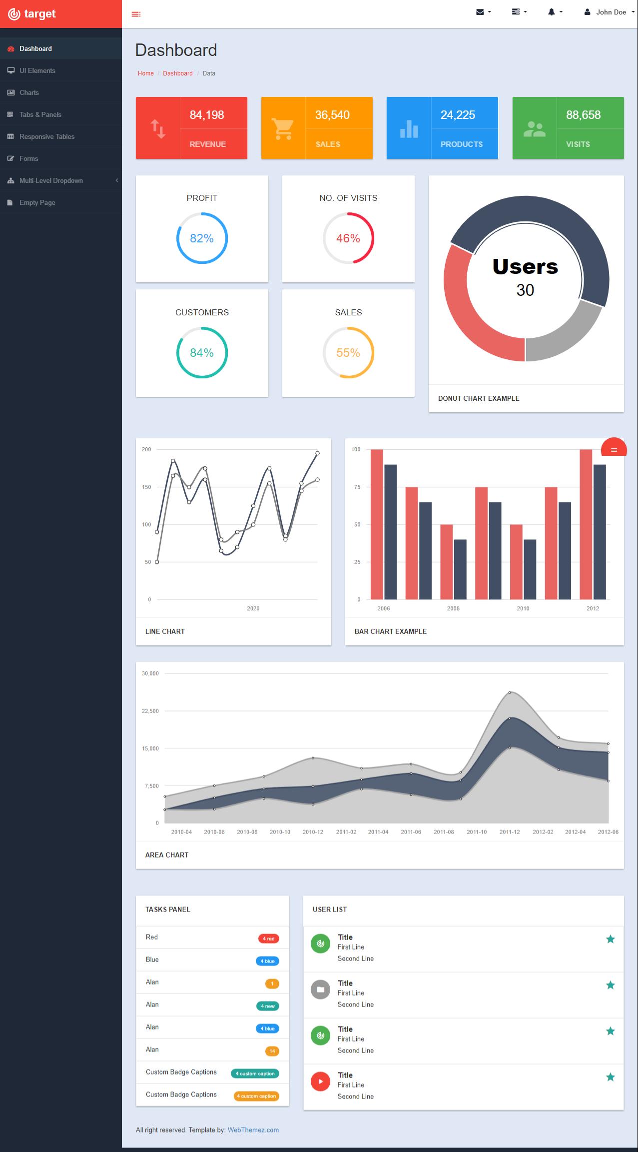 Github Webthemeztarget Free Bootstrap Admin Template