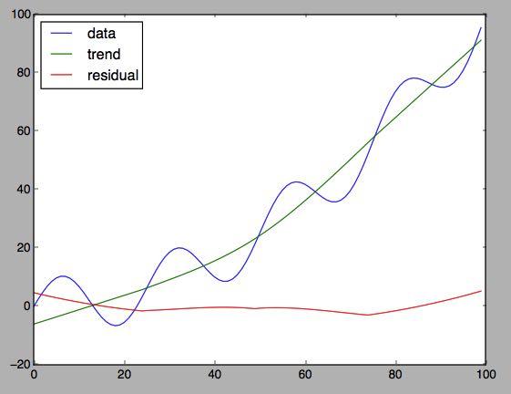 trend sine screenshot
