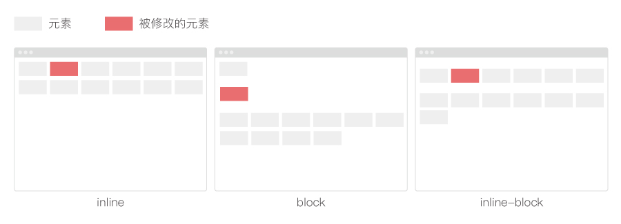 display說明圖