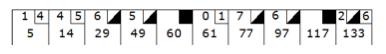 Bowling scoring example