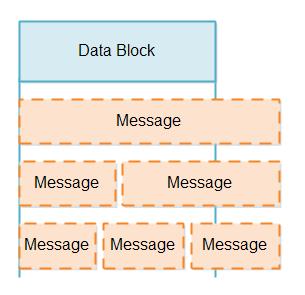 non-blocking-server-5
