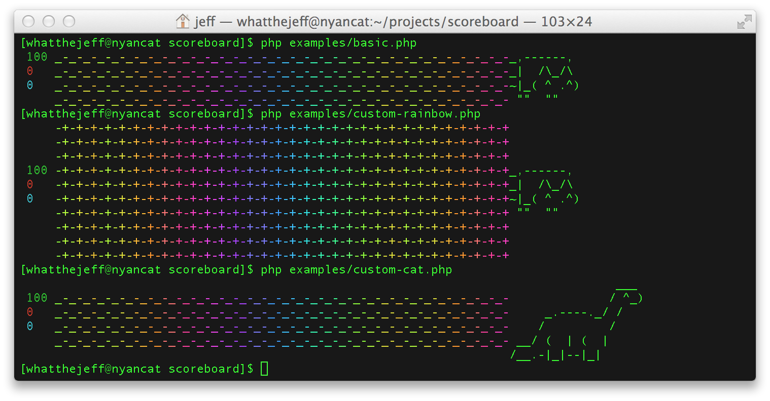 Nyan Cat Scoreboard