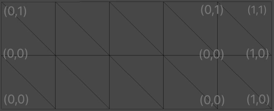 texture_in_unity_rendering_8.png