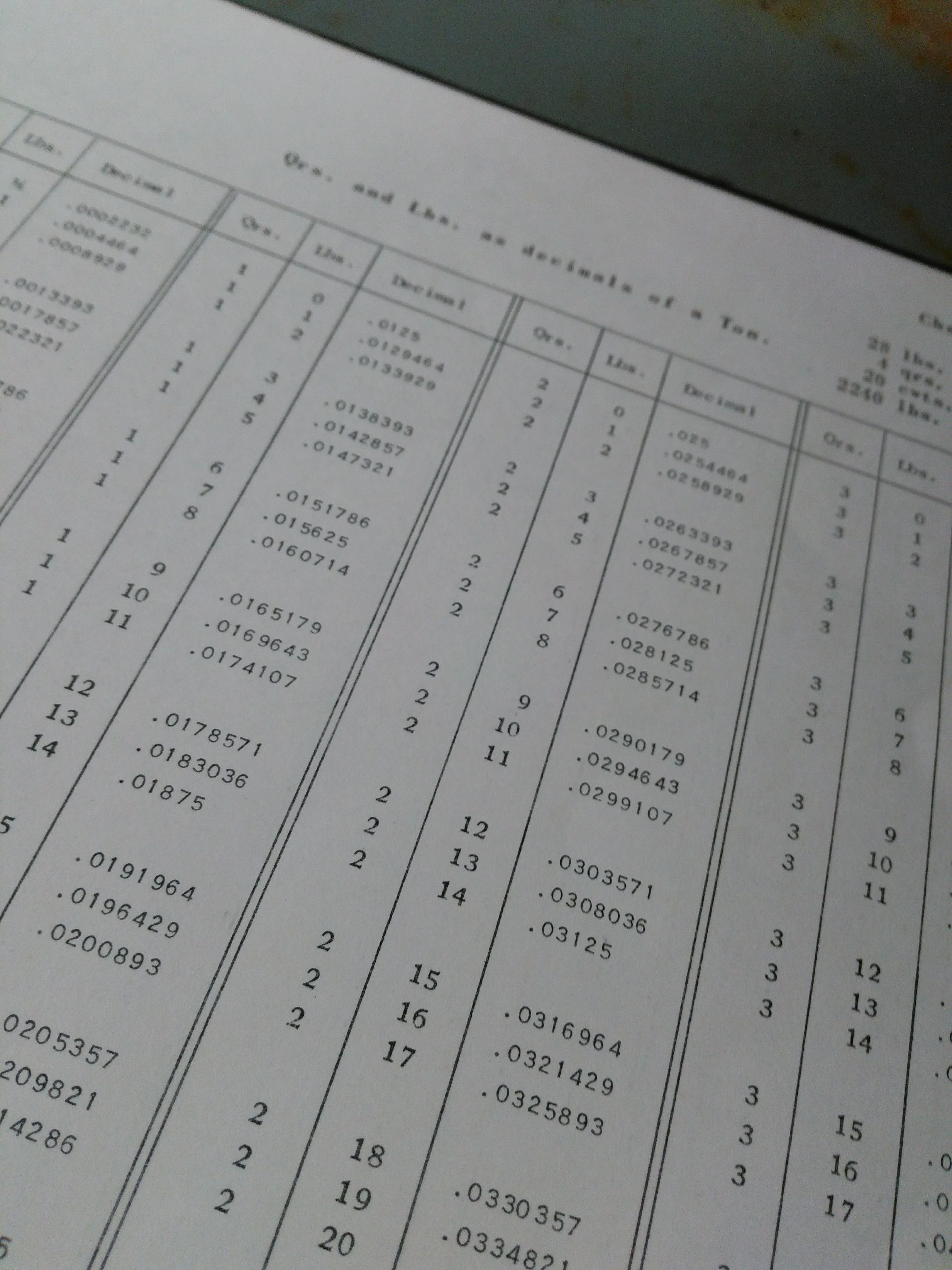 SC Calculator Charts Book - Inside, close up
