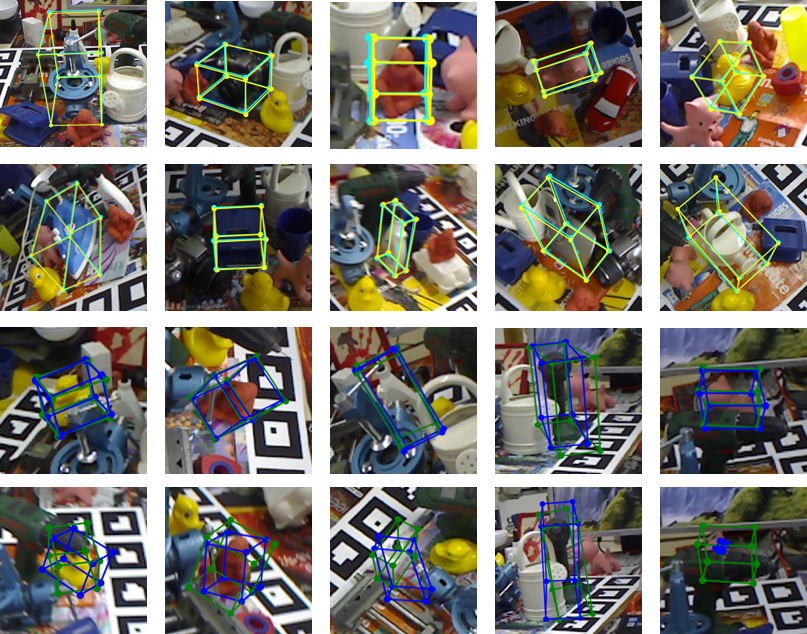 Papers With Code : Estimating 6D Pose From Localizing Designated