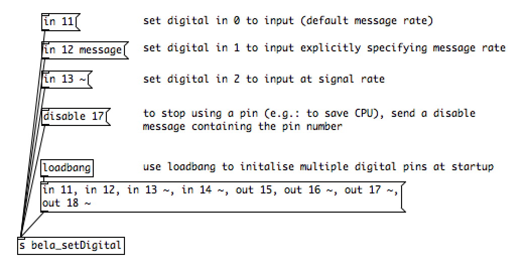digital-init