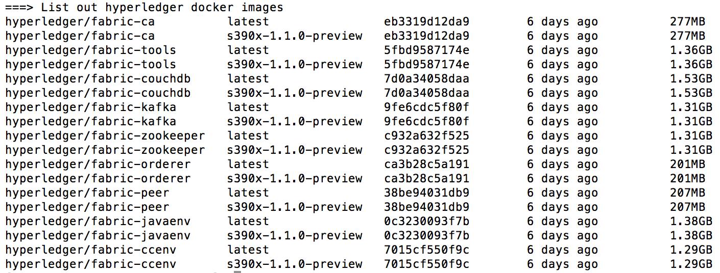 List of Fabric Docker images
