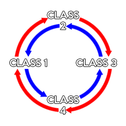 AccFncs_Cycle.png