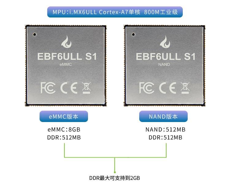 i.MX 6ULL S1 邮票孔接口核心板1
