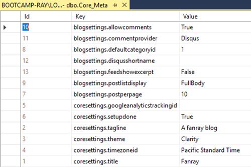 Core_Meta table