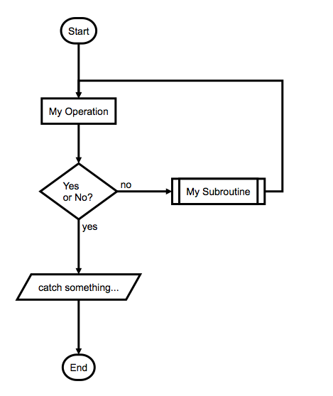 flowchart-rendered