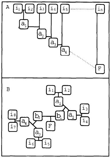 00.SpiderProtAlignPairwise diagram