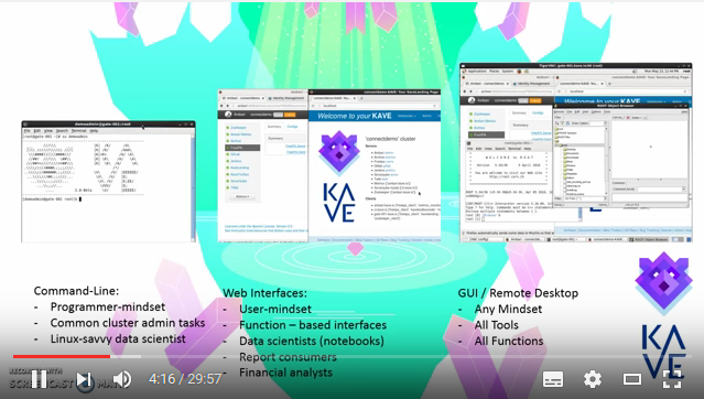 KAVE: Working remotely, connecting to KAVE