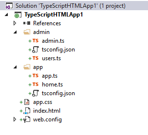 Showing off tsconfig.json in Visual Studio