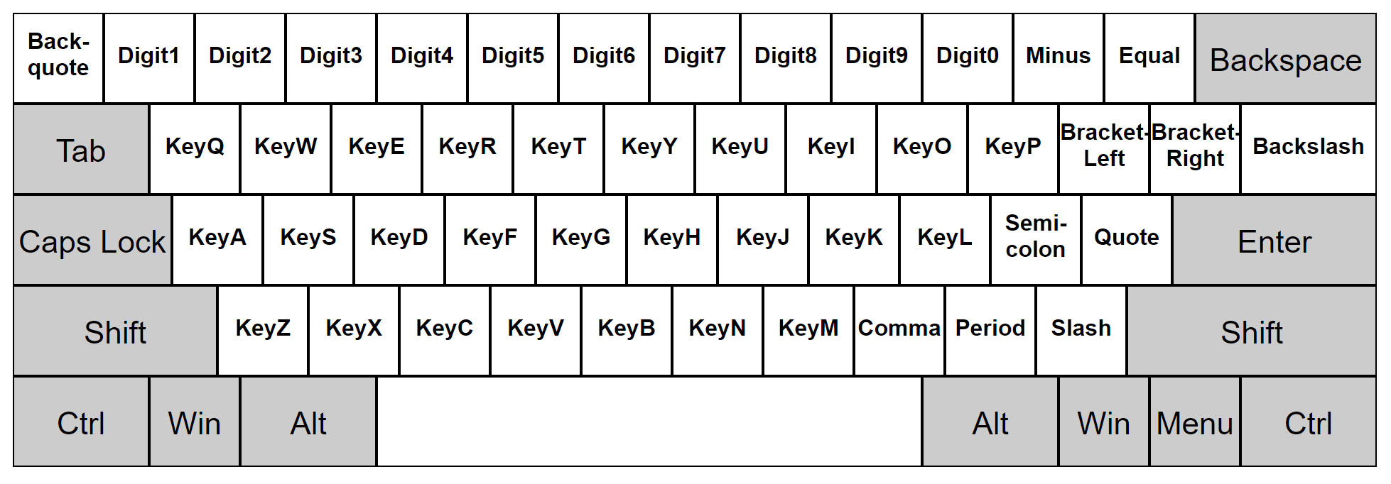 vs code keyboard shortcuts