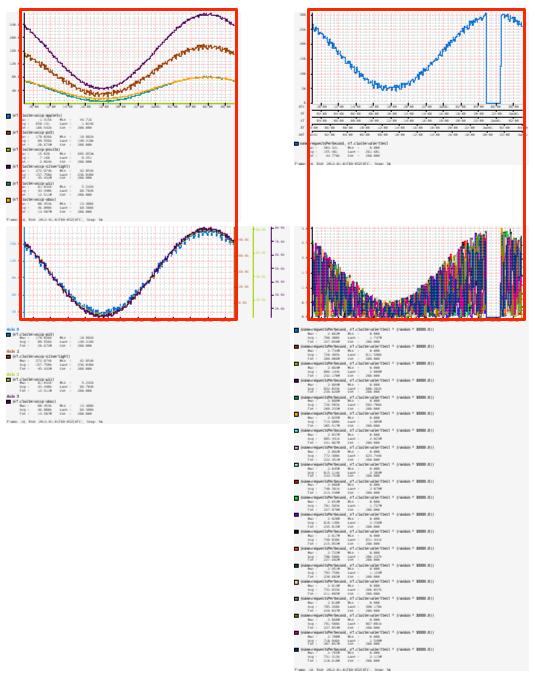 Graph Layout · Netflix/atlas Wiki · GitHub