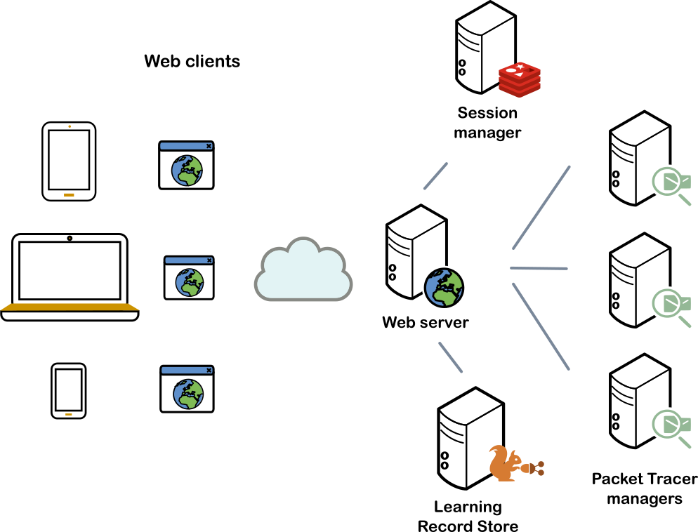 PTAnywhere installation diagram