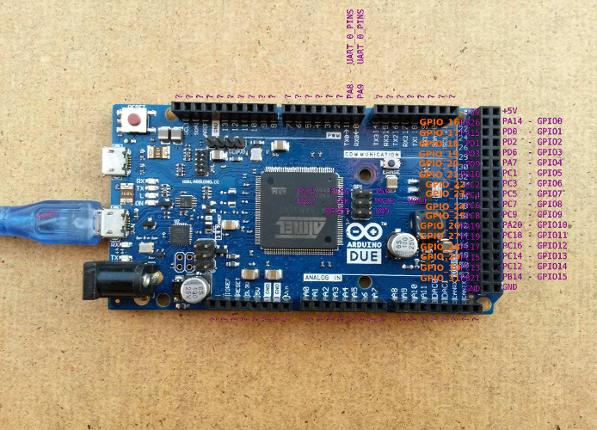 Board arduino due · riot os wiki github