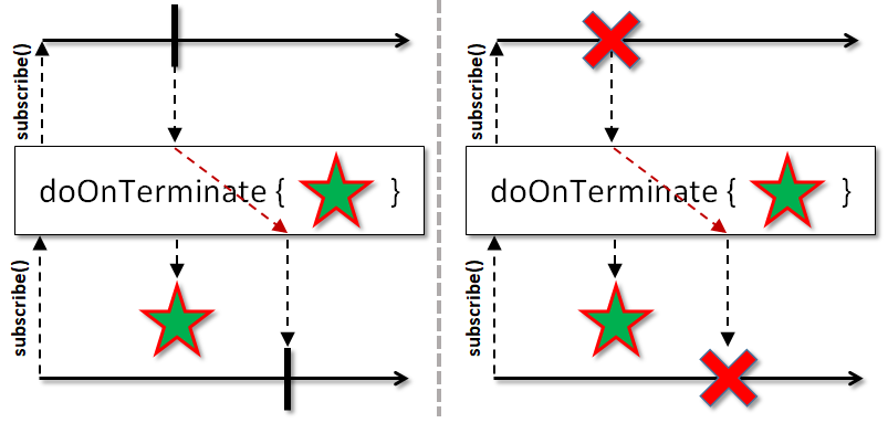 Completable (RxJava Javadoc 2 2 12)