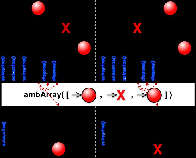 FLOWABLE TASK GITHUB - Asynchronous, Reactive, and RxJava2