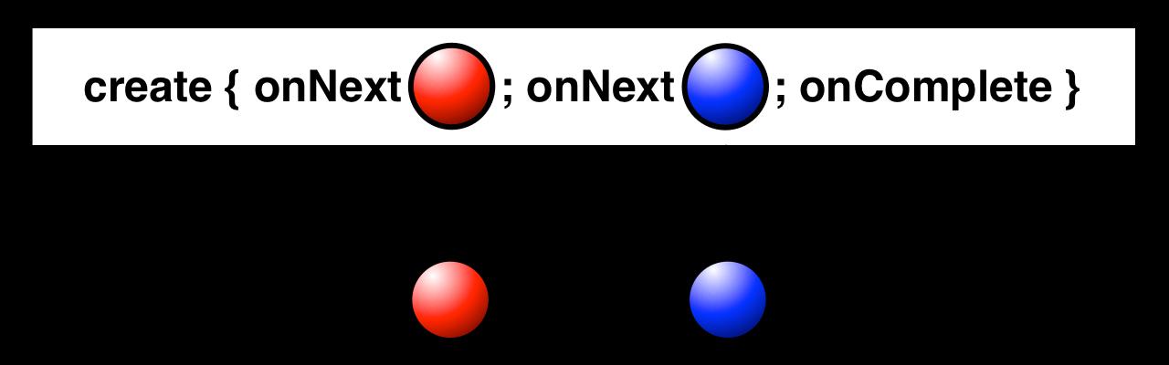 Observable (RxJava Javadoc 2 2 15)
