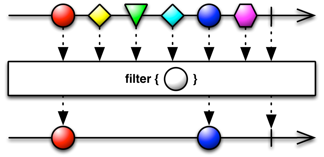 Array filter