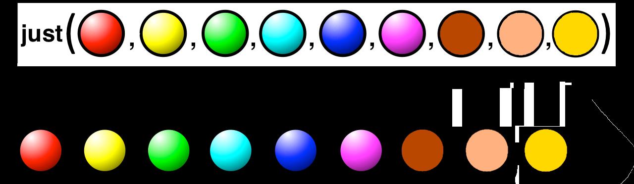 Observable (RxJava Javadoc 2 2 11)