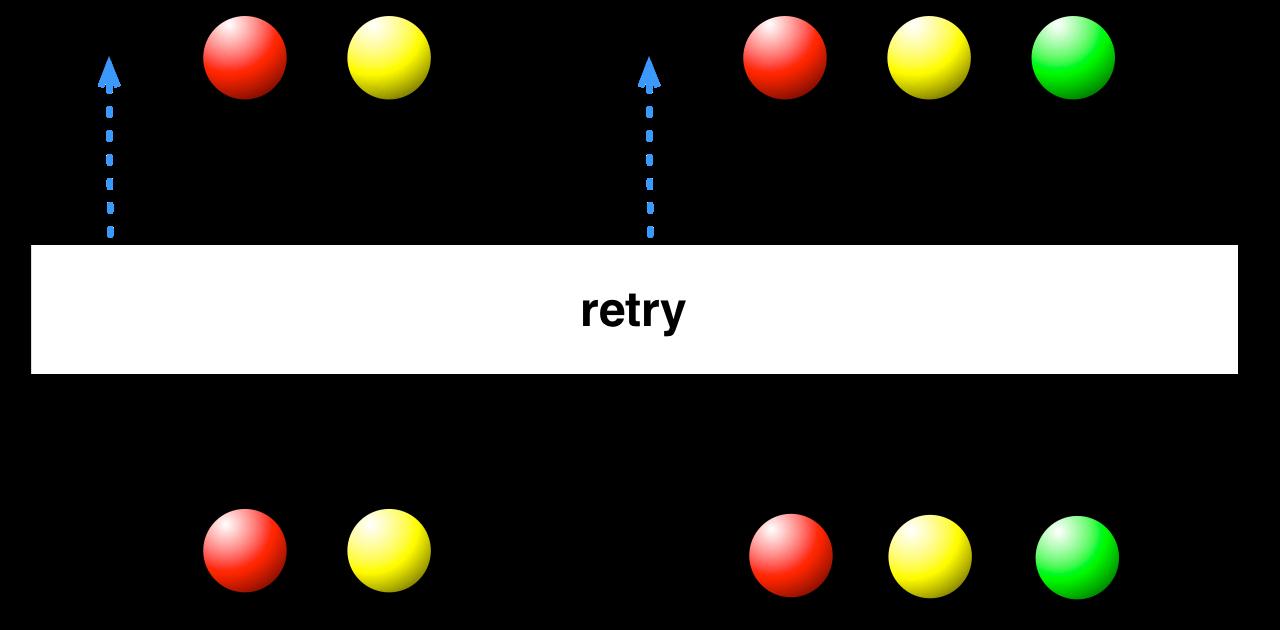 marble diagram