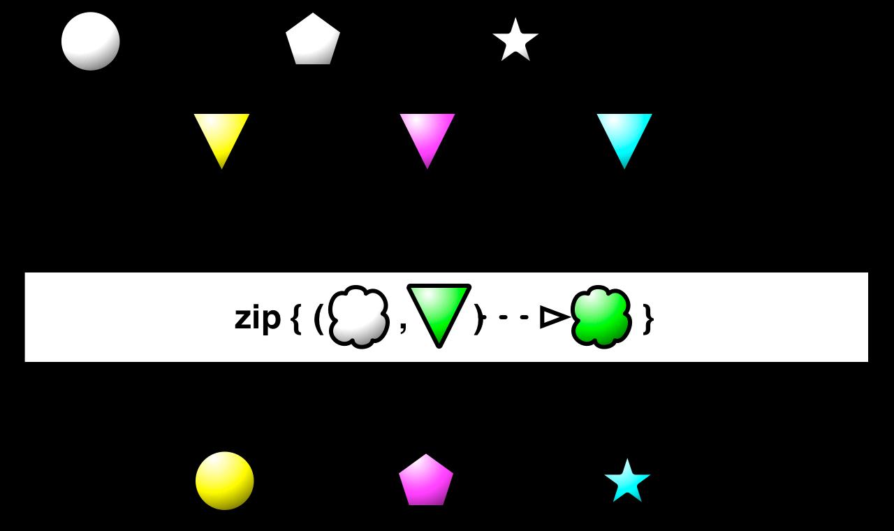 Flowable (RxJava Javadoc 2 2 12)