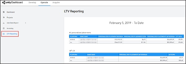 LTV reporting data in the Developer Dashboard.