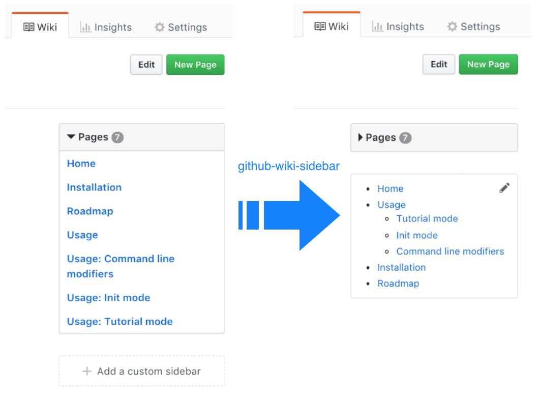 github wiki sidebar generated by github wiki sidebar